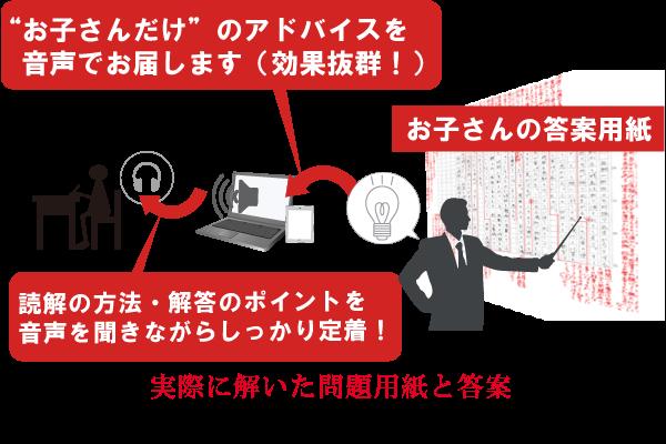2015_banner_tensaku2